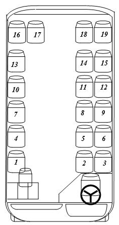 17 vietų autobuso išklotinė