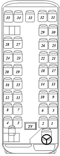35 vietų autobuso išklotinė